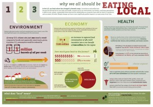 WHY_eat_local1