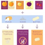 Educate Your Plate: Stone Fruit