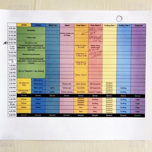 Oven Schedule | Garlic, My Soul
