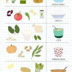 Educate Your Plate: Soups!