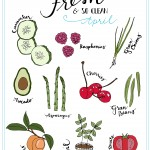 April Produce: What's In Season