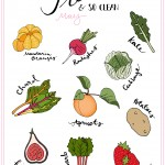 May Produce: What's In Season
