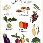 June Produce: What's In Season