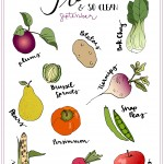 September Produce: What's In Season