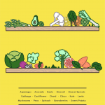 March Produce Guide: What's In Season