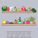September Produce: What's in Season