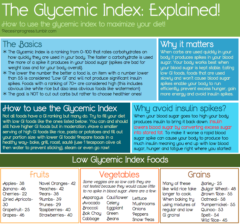 Diabetes The Glycemic Index